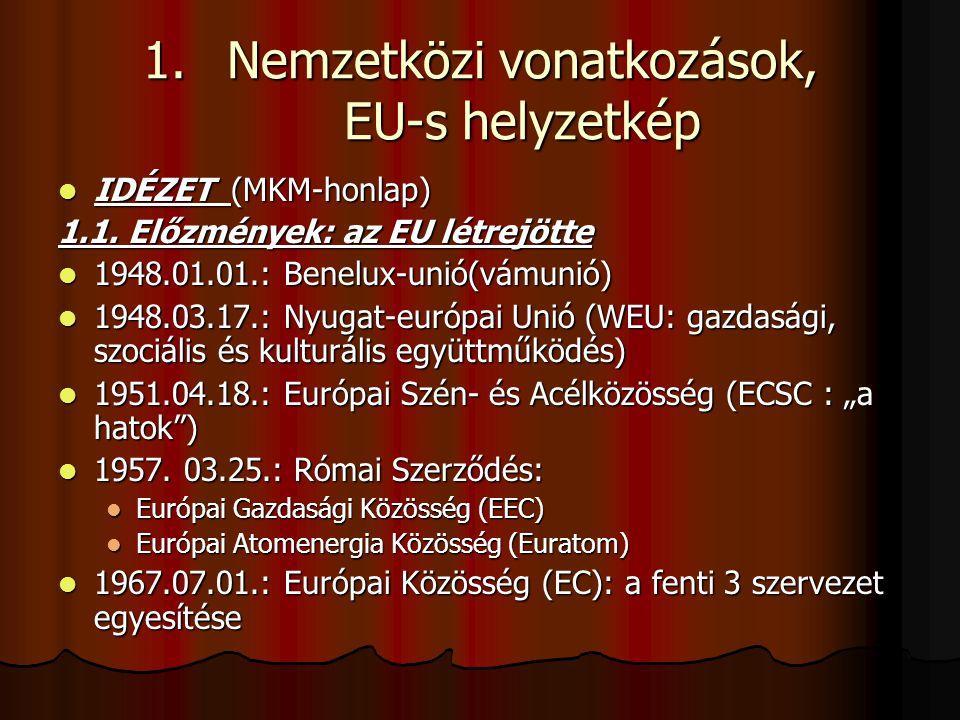Nemzetközi vonatkozások, EU-s helyzetkép