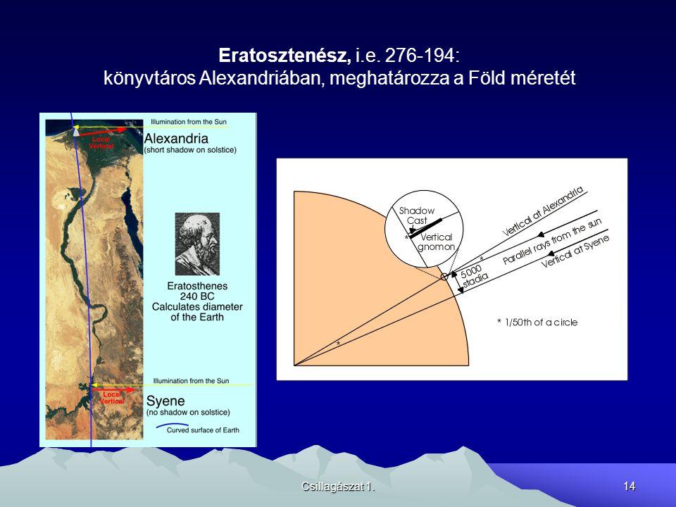könyvtáros Alexandriában, meghatározza a Föld méretét