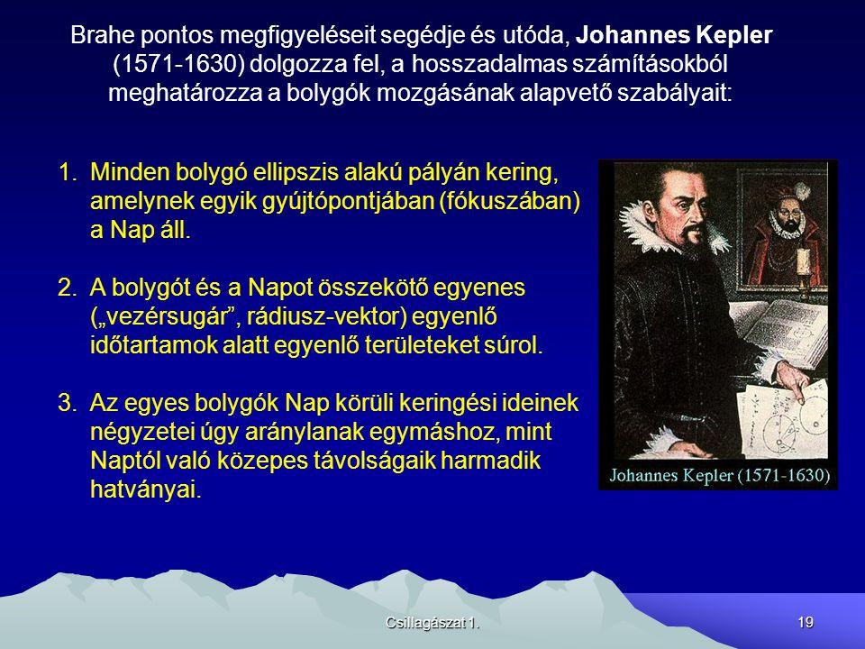 Brahe pontos megfigyeléseit segédje és utóda, Johannes Kepler