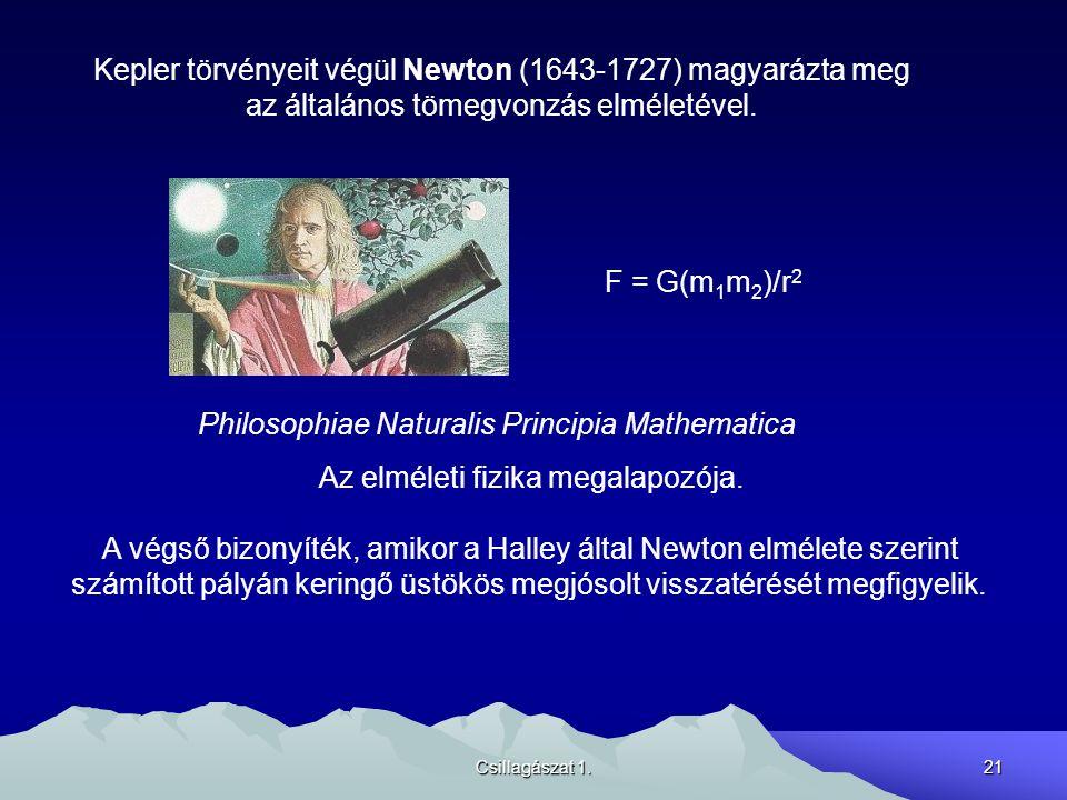 Kepler törvényeit végül Newton (1643-1727) magyarázta meg