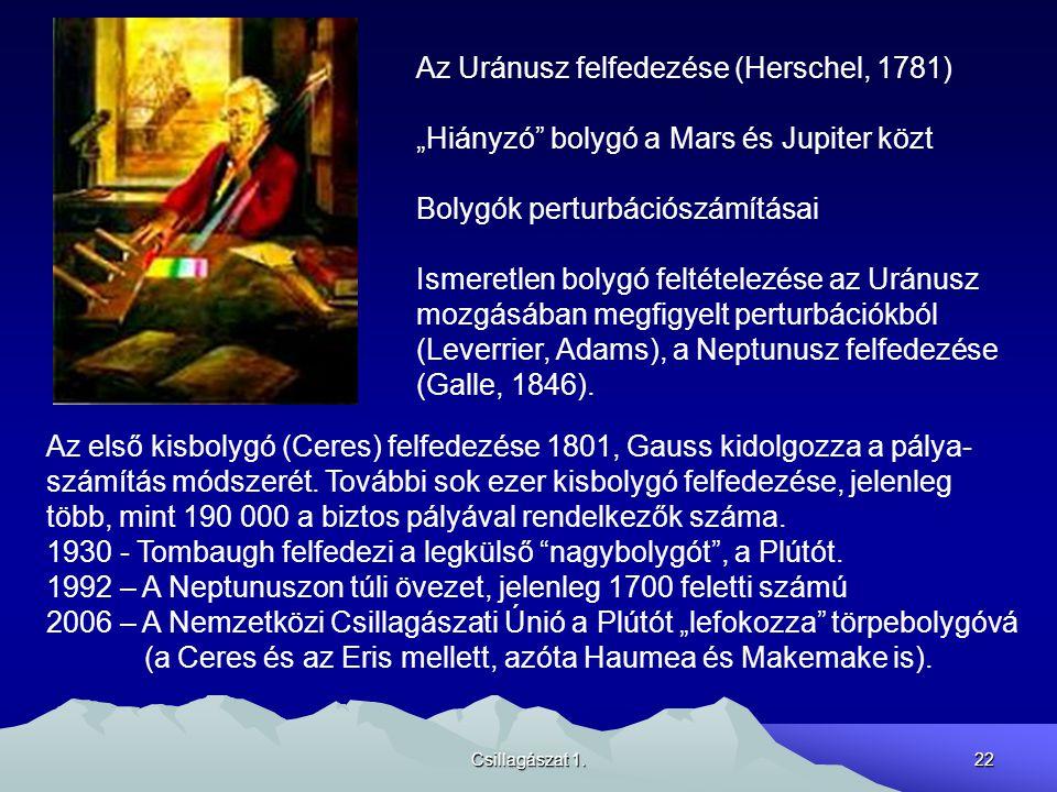 Az Uránusz felfedezése (Herschel, 1781)