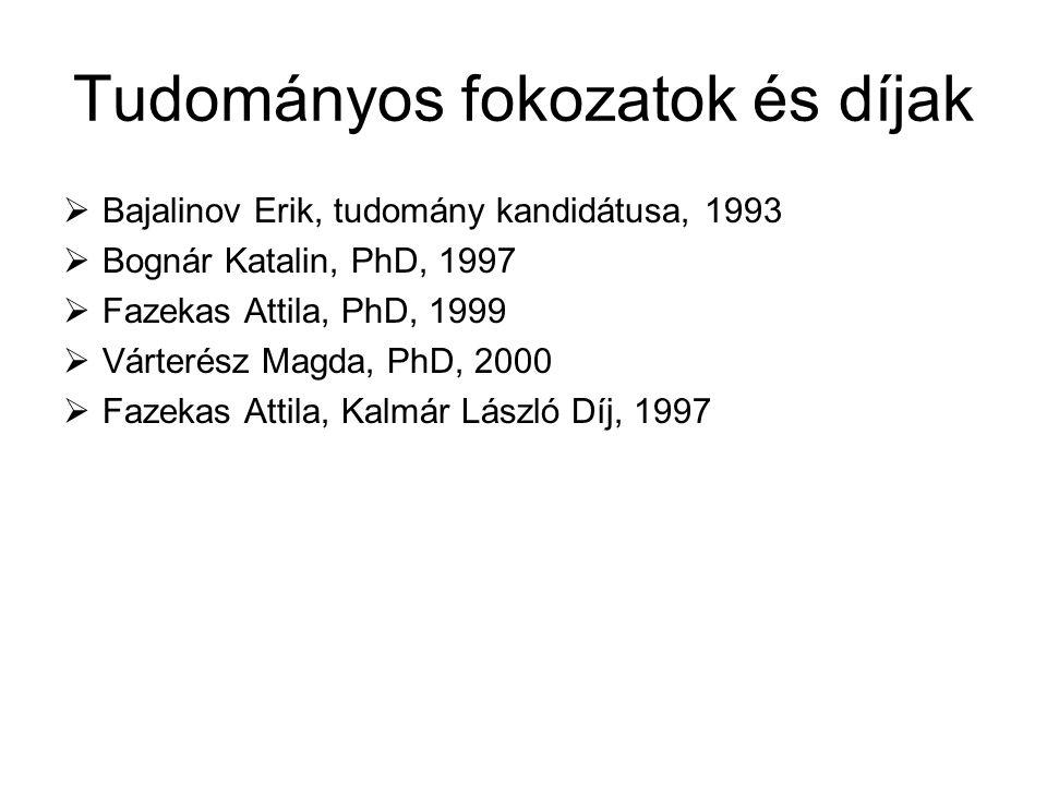 Tudományos fokozatok és díjak