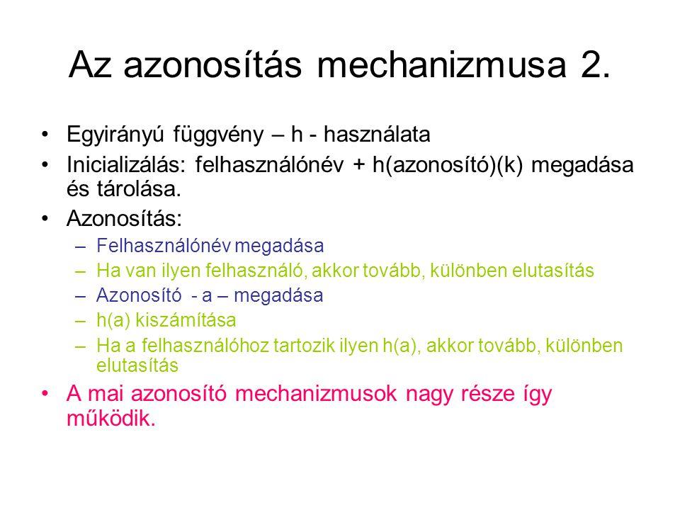 Az azonosítás mechanizmusa 2.