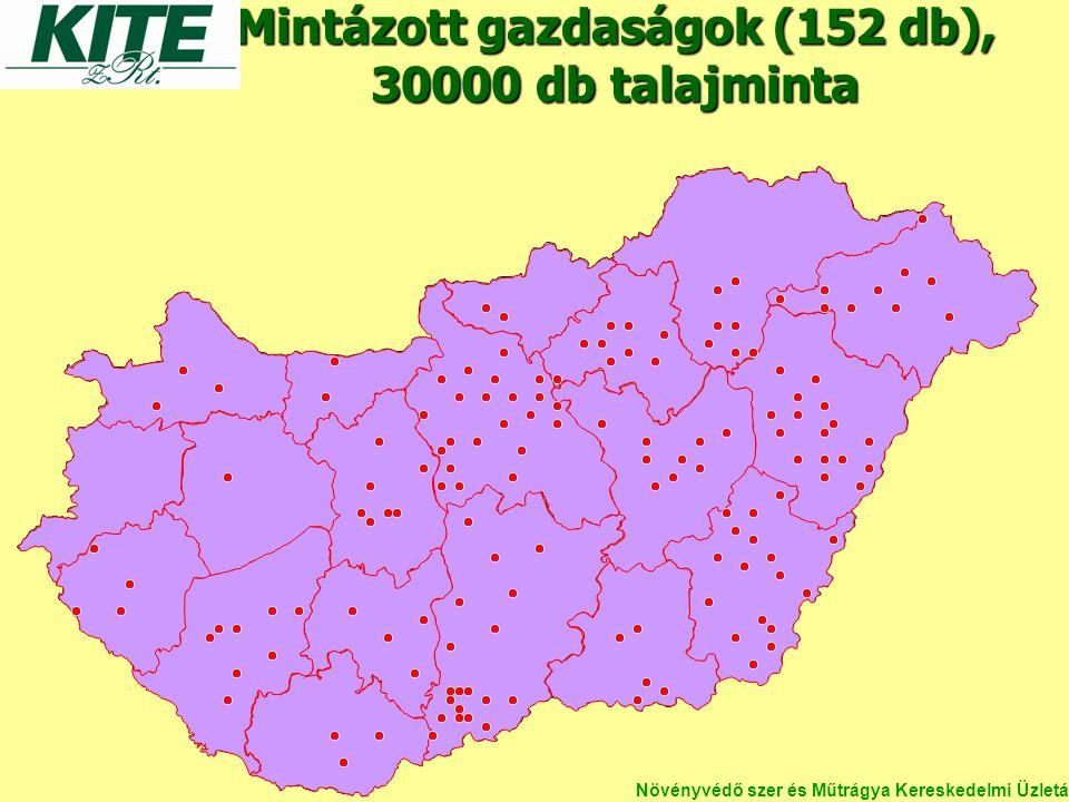 Mintázott gazdaságok (152 db), 30000 db talajminta