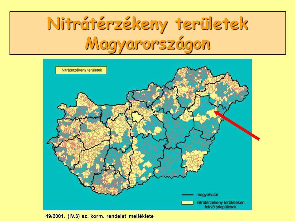 Nitrátérzékeny területek Magyarországon