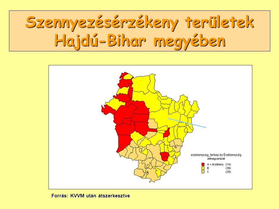 Szennyezésérzékeny területek Hajdú-Bihar megyében
