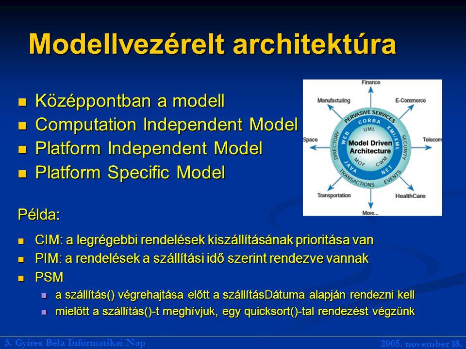 Modellvezérelt architektúra