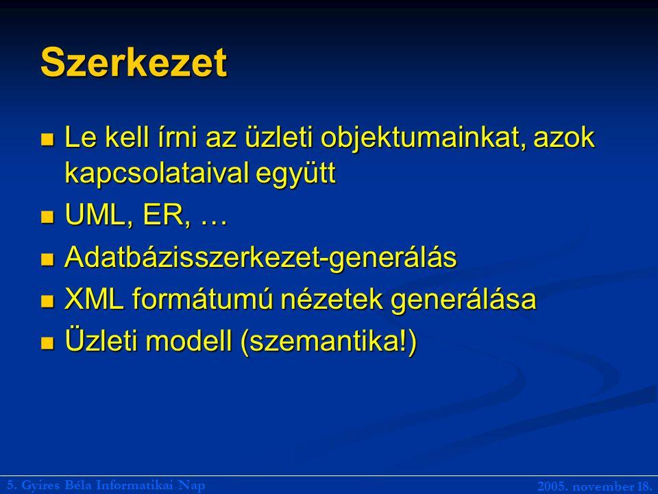 Szerkezet Le kell írni az üzleti objektumainkat, azok kapcsolataival együtt. UML, ER, … Adatbázisszerkezet-generálás.