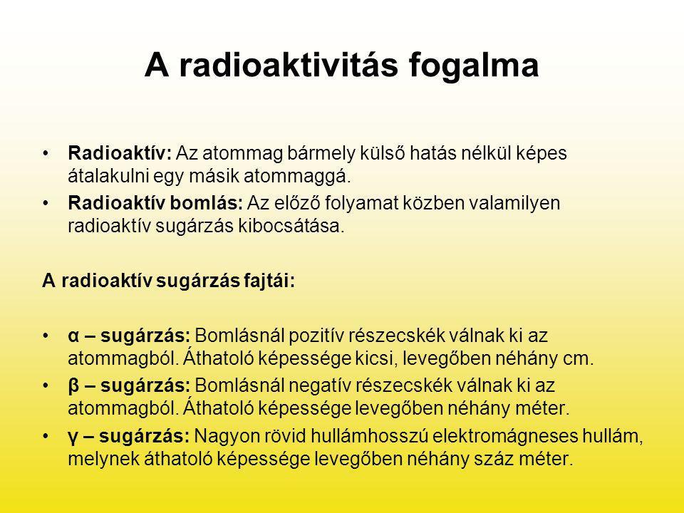 A radioaktivitás fogalma