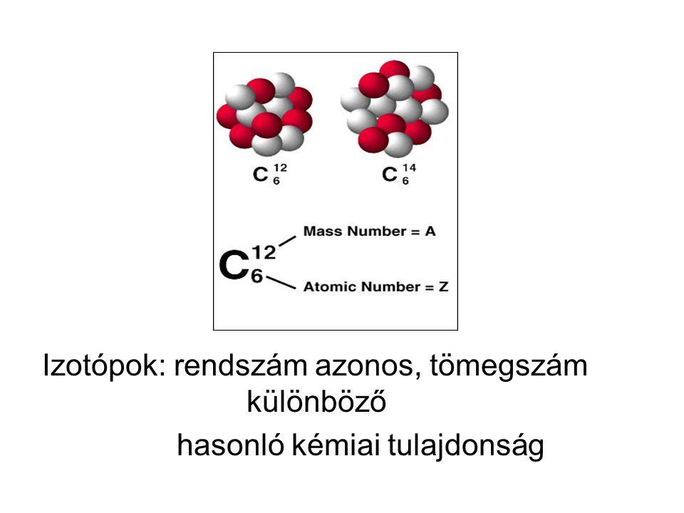 Izotópok: rendszám azonos, tömegszám különböző