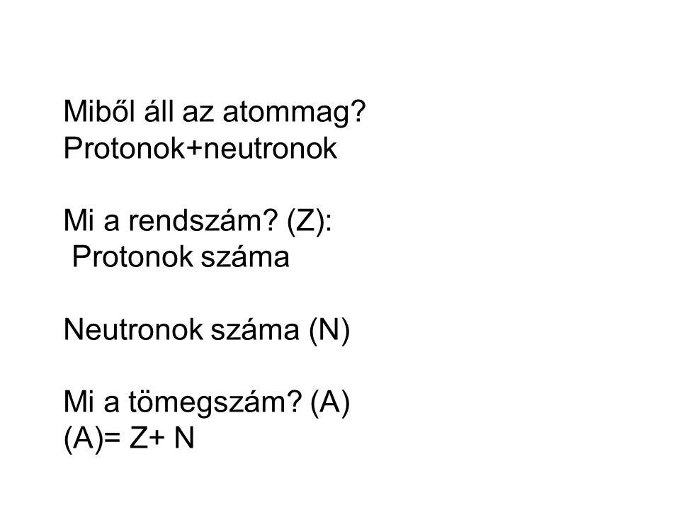 Miből áll az atommag Protonok+neutronok. Mi a rendszám (Z): Protonok száma. Neutronok száma (N)