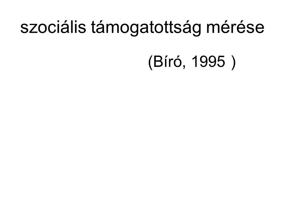 szociális támogatottság mérése