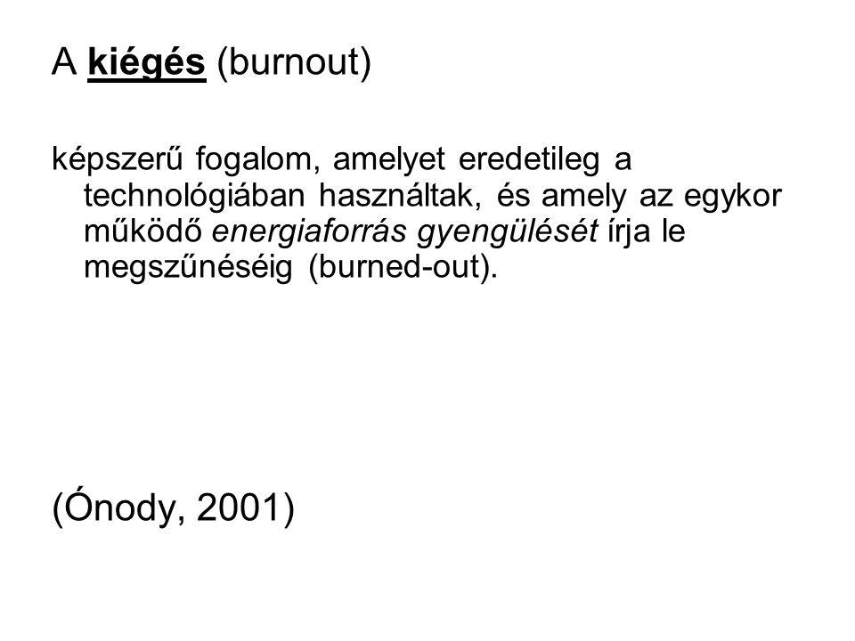 A kiégés (burnout) (Ónody, 2001)