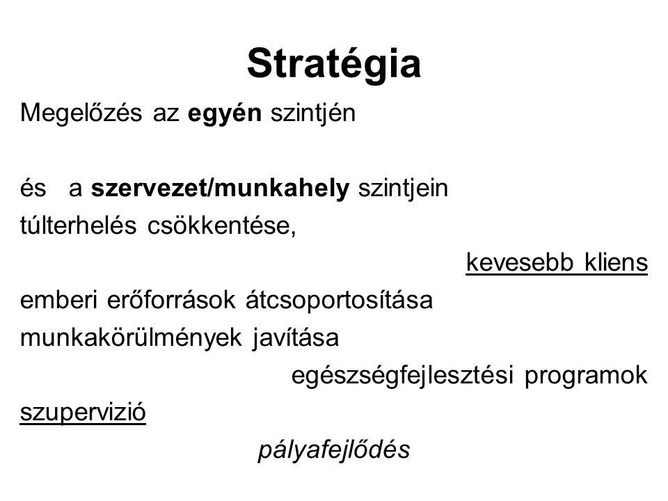 Stratégia Megelőzés az egyén szintjén