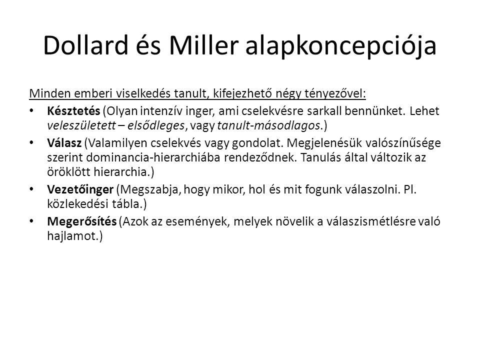 Dollard és Miller alapkoncepciója