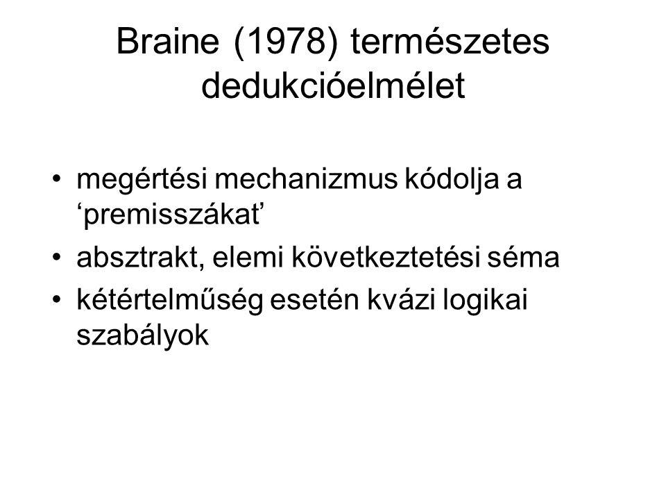 Braine (1978) természetes dedukcióelmélet