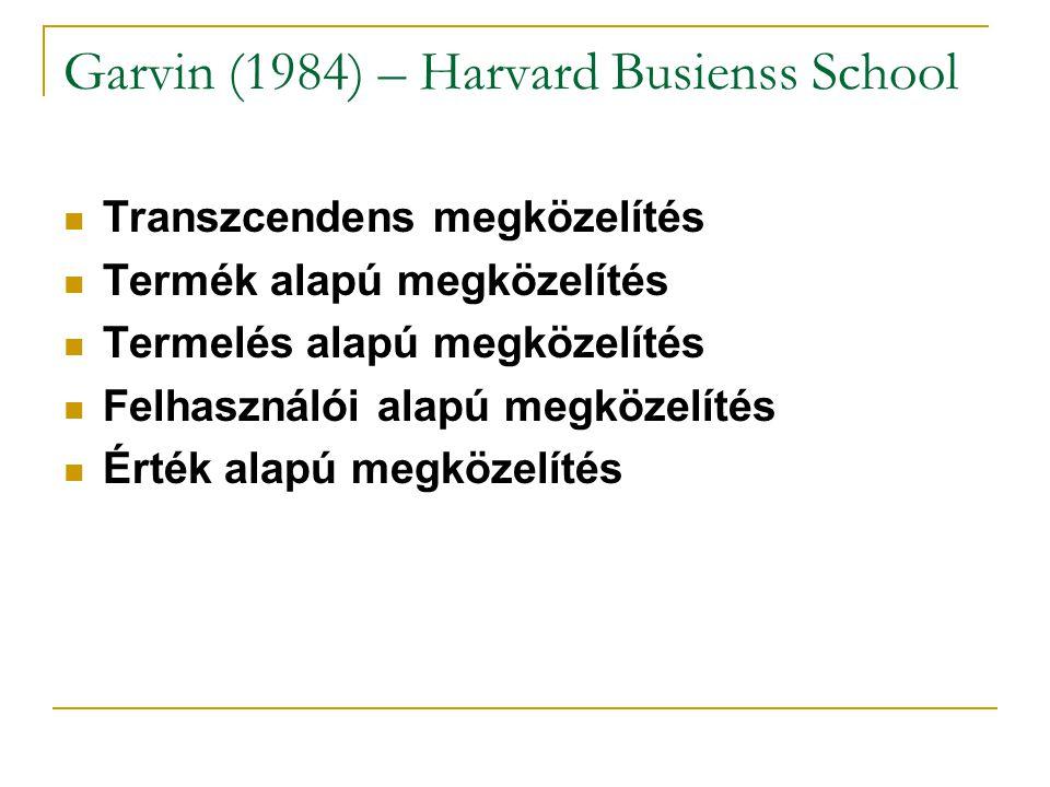 Garvin (1984) – Harvard Busienss School