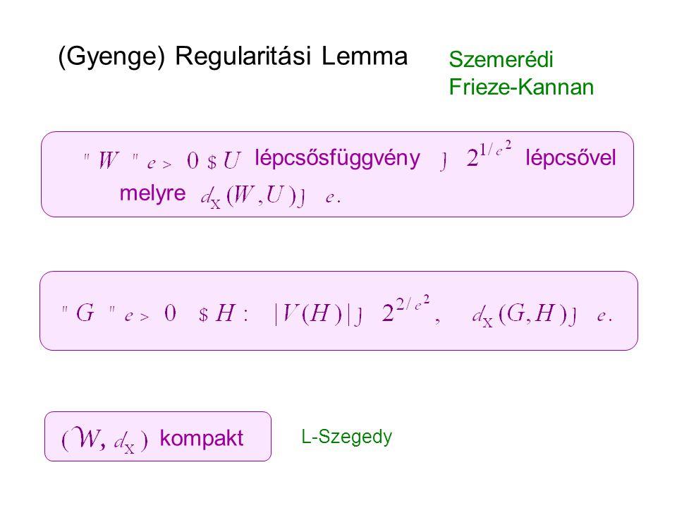 (Gyenge) Regularitási Lemma