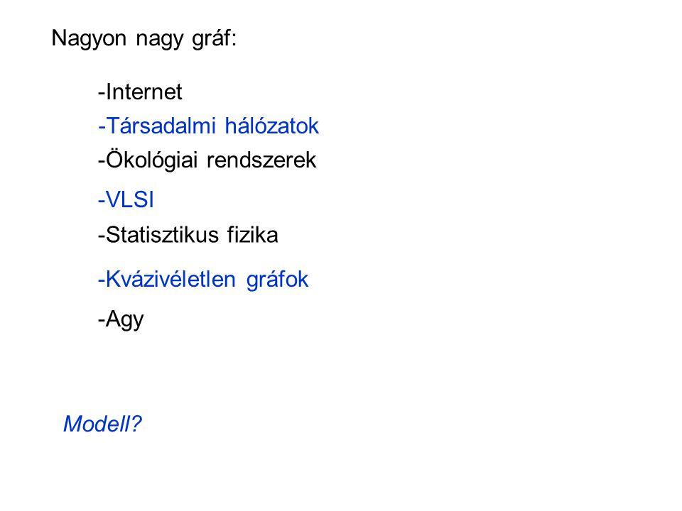 Nagyon nagy gráf: Internet. -Társadalmi hálózatok. Ökológiai rendszerek. VLSI. Statisztikus fizika.