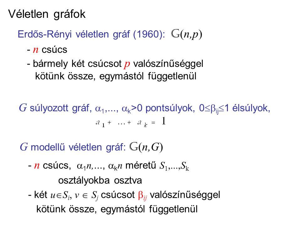 G súlyozott gráf, 1,..., k>0 pontsúlyok, 0ij1 élsúlyok,