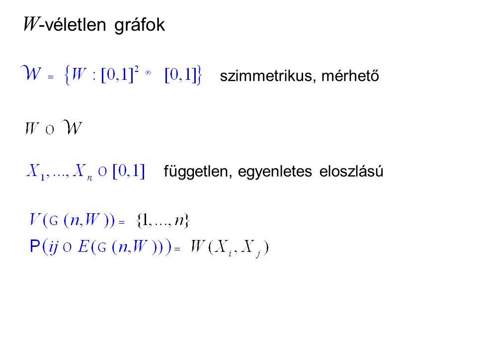 W-véletlen gráfok szimmetrikus, mérhető