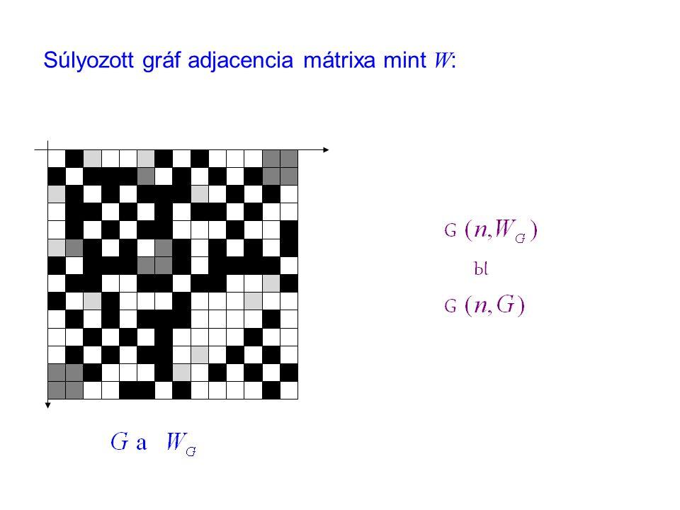 Súlyozott gráf adjacencia mátrixa mint W: