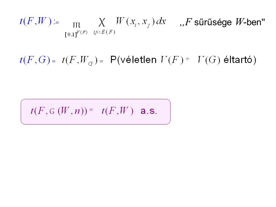,,F sűrűsége W-ben