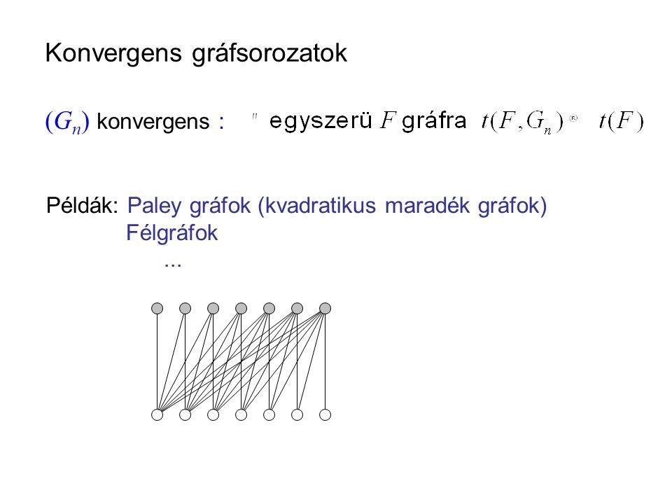Konvergens gráfsorozatok