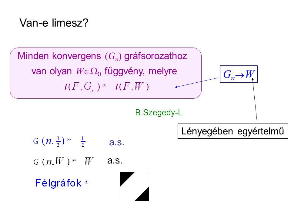 Van-e limesz GnW Minden konvergens (Gn) gráfsorozathoz