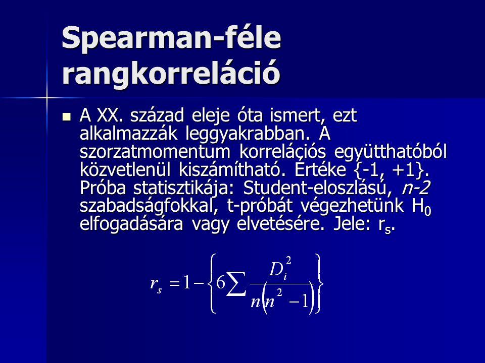 Spearman-féle rangkorreláció