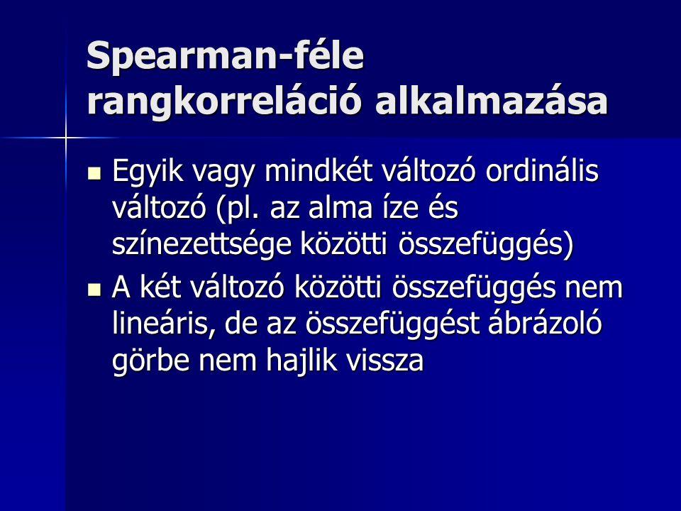 Spearman-féle rangkorreláció alkalmazása