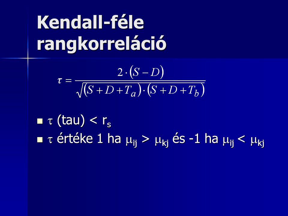 Kendall-féle rangkorreláció