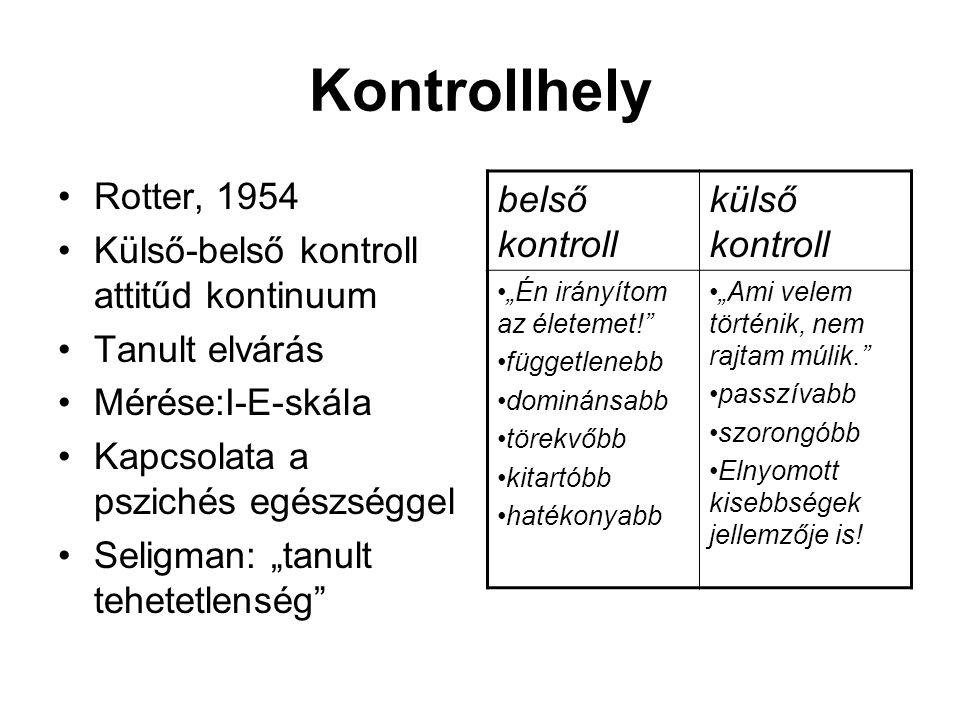 Kontrollhely Rotter, 1954 Külső-belső kontroll attitűd kontinuum
