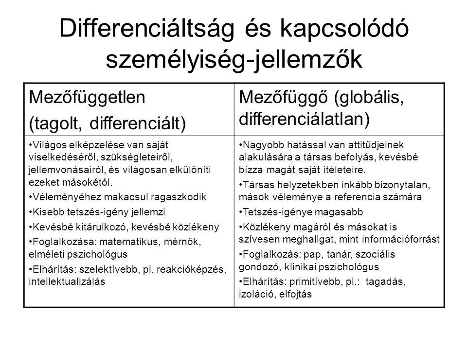 Differenciáltság és kapcsolódó személyiség-jellemzők