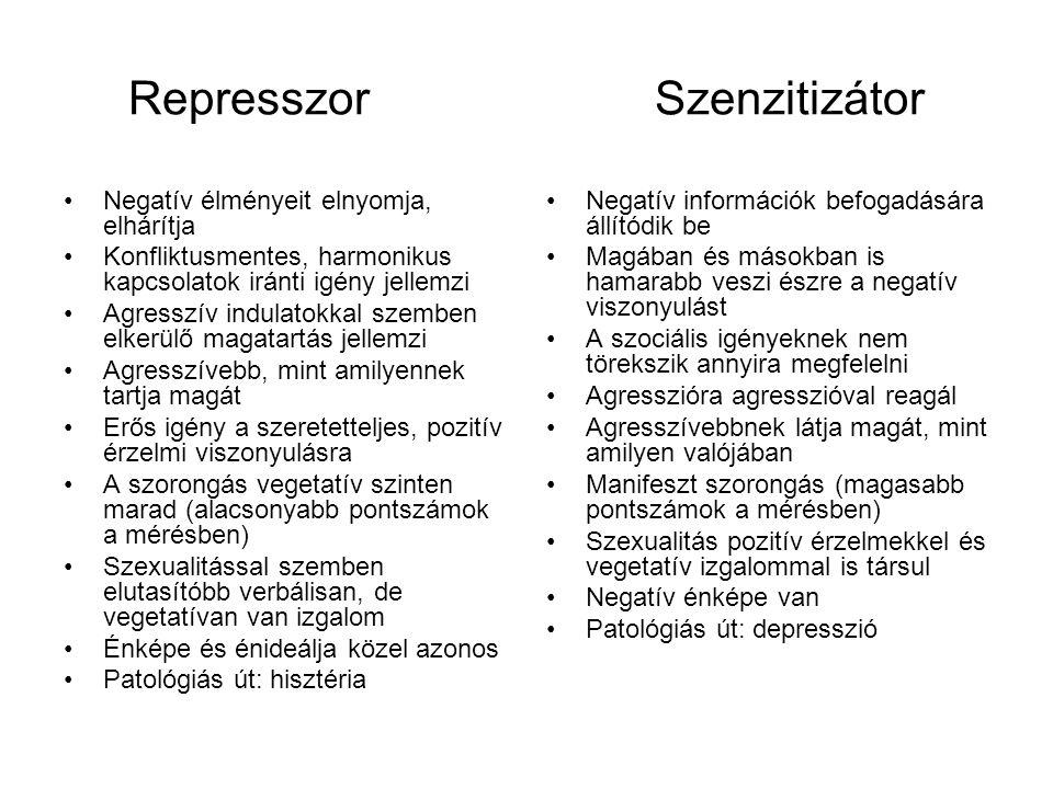 Represszor Szenzitizátor