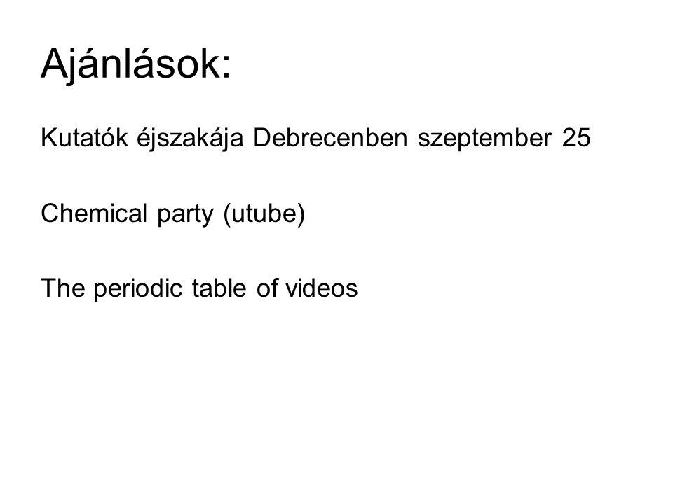 Ajánlások: Kutatók éjszakája Debrecenben szeptember 25