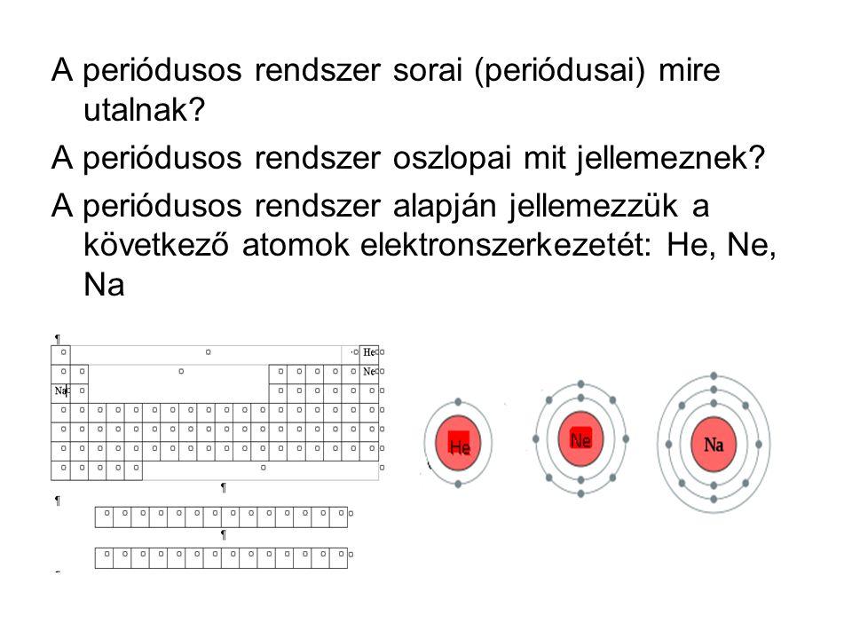 A periódusos rendszer sorai (periódusai) mire utalnak