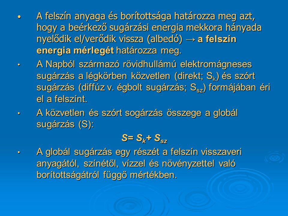 A felszín anyaga és borítottsága határozza meg azt, hogy a beérkező sugárzási energia mekkora hányada nyelődik el/verődik vissza (albedó) → a felszín energia mérlegét határozza meg.