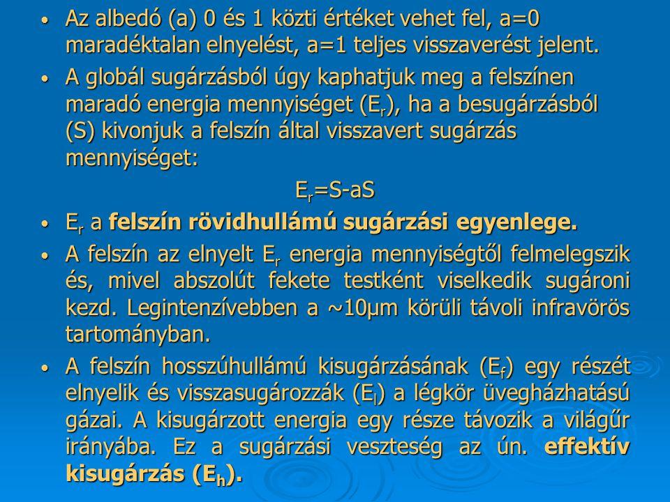 Az albedó (a) 0 és 1 közti értéket vehet fel, a=0 maradéktalan elnyelést, a=1 teljes visszaverést jelent.