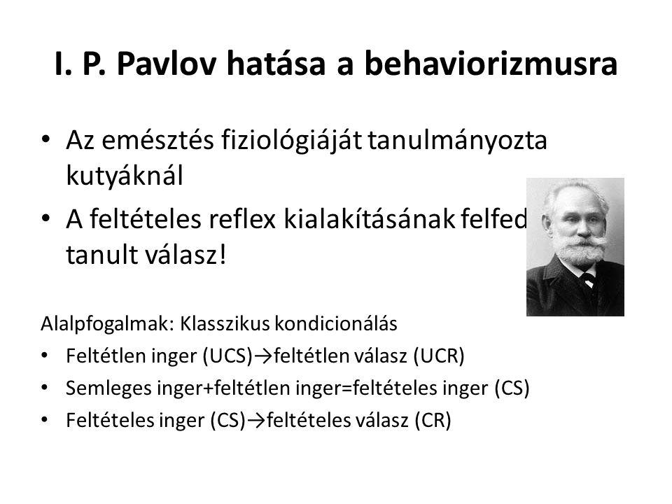 I. P. Pavlov hatása a behaviorizmusra