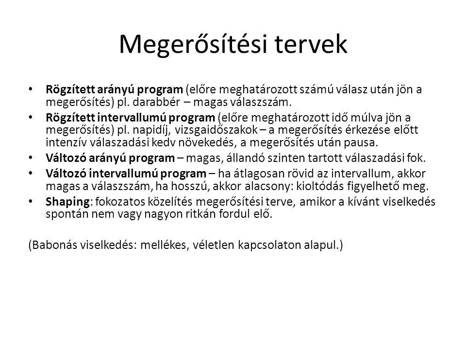 Megerősítési tervek Rögzített arányú program (előre meghatározott számú válasz után jön a megerősítés) pl. darabbér – magas válaszszám.