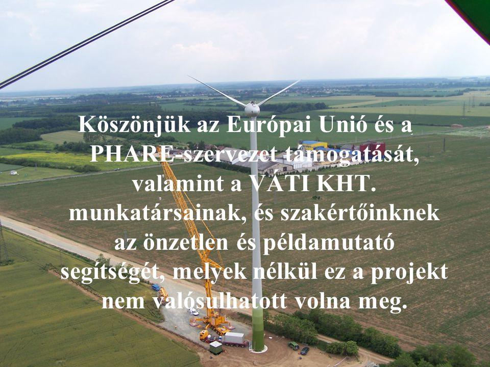 Köszönjük az Európai Unió és a PHARE-szervezet támogatását, valamint a VÁTI KHT.