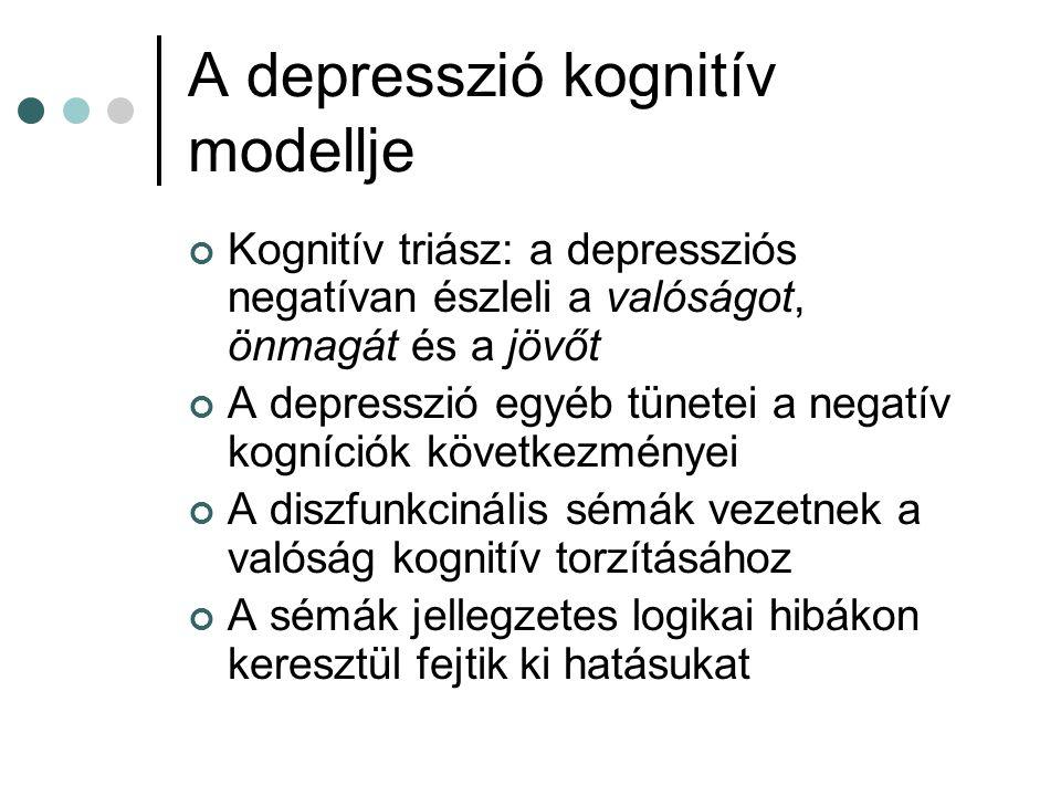 A depresszió kognitív modellje