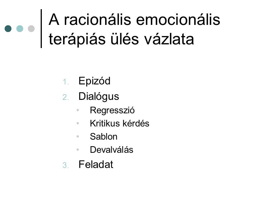 A racionális emocionális terápiás ülés vázlata
