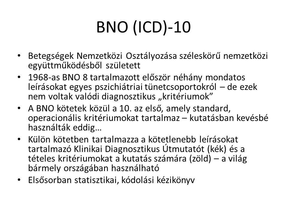 BNO (ICD)-10 Betegségek Nemzetközi Osztályozása széleskörű nemzetközi együttműködésből született.