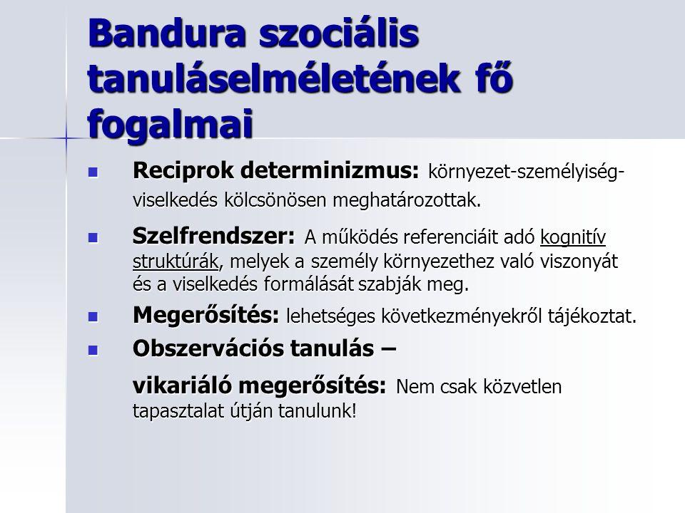 Bandura szociális tanuláselméletének fő fogalmai