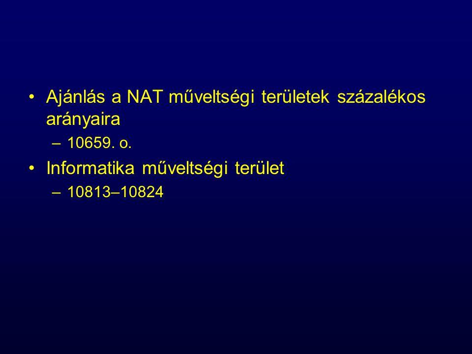 Ajánlás a NAT műveltségi területek százalékos arányaira