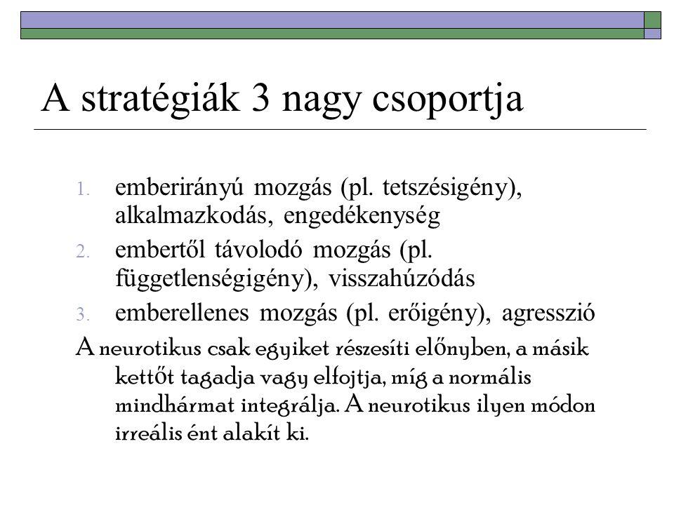 A stratégiák 3 nagy csoportja