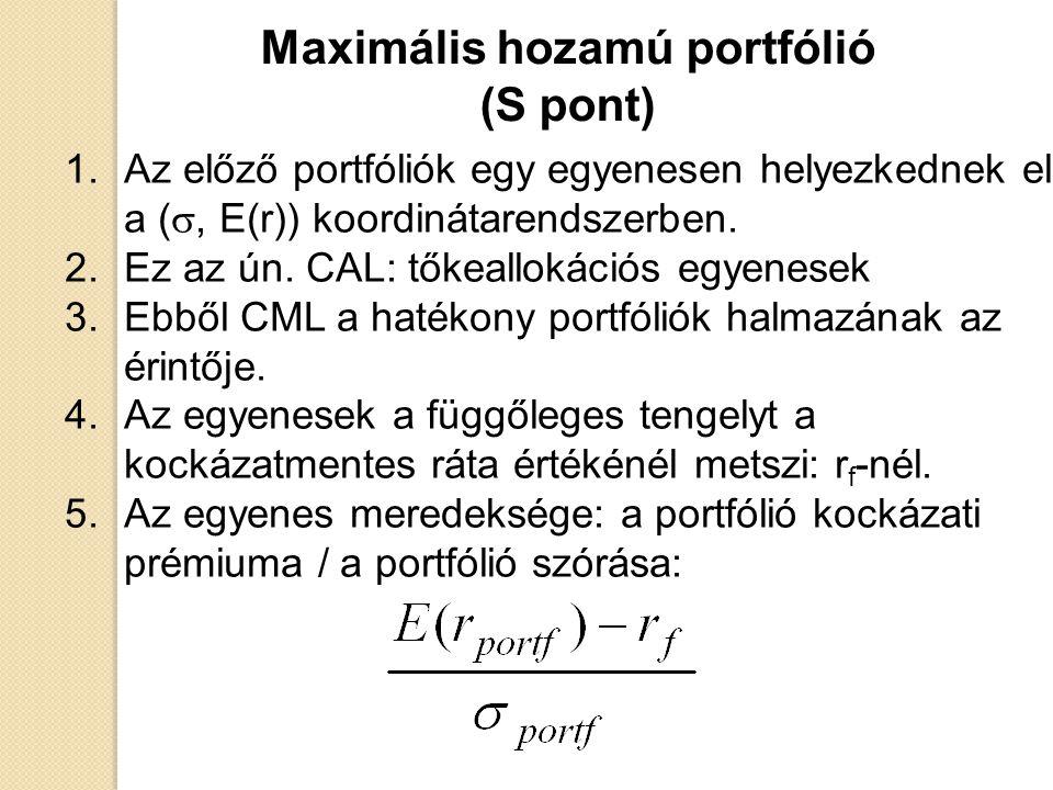 Maximális hozamú portfólió (S pont)