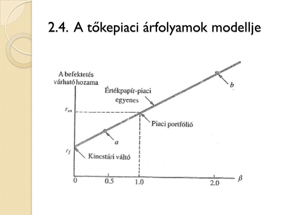 2.4. A tőkepiaci árfolyamok modellje